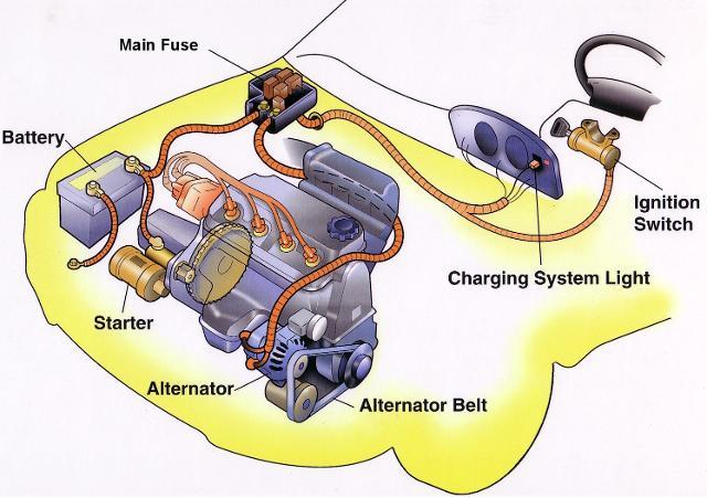 Akin's Auto Repair Charging System & Alternator Repair