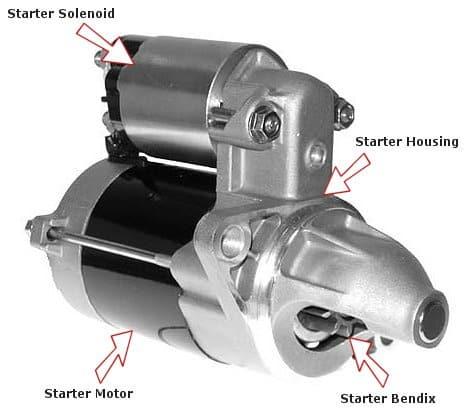 Starter motor replacement | Akin's Auto Repair | San Jose, CA