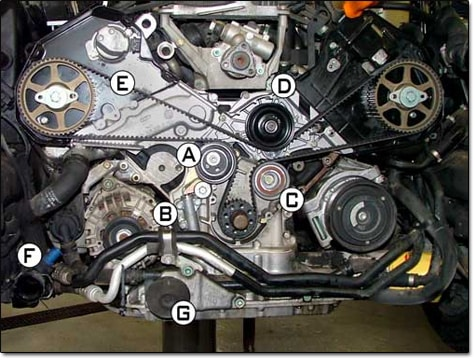 Car Timing Belt Replacement Service| Akin's Auto Repair