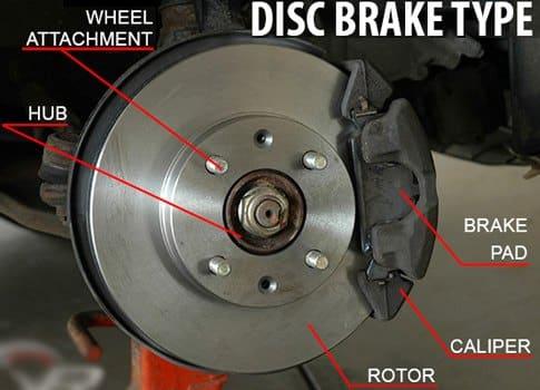 disc brake type